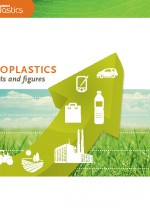 European Bioplastics - Facts and figures